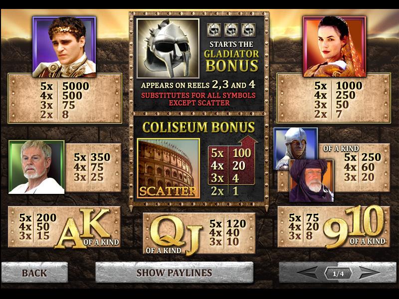 Aug 26, · Маска гладиатора — ключевой символ бесплатного игрового автомата онлайн Gladiator В Gladiator есть два бонусных раунда – Колизей и Гладиатор.4/5().Махачкала