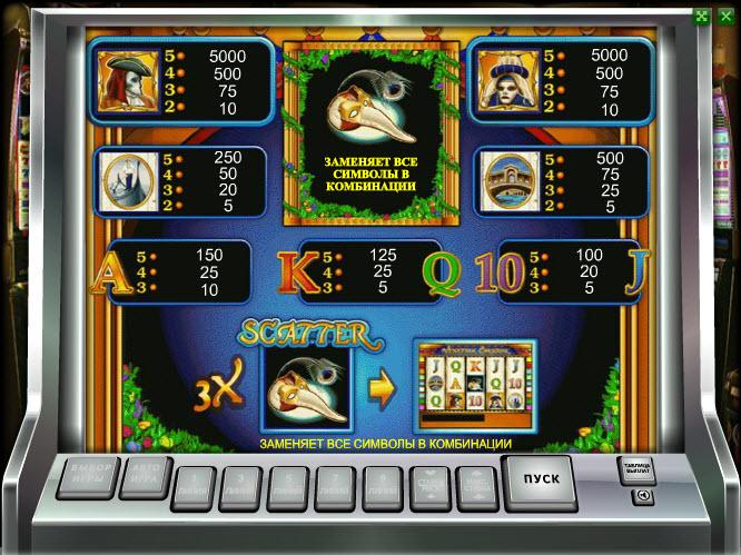 Venetian carnival игровой автомат играть бесплатно favoritsport