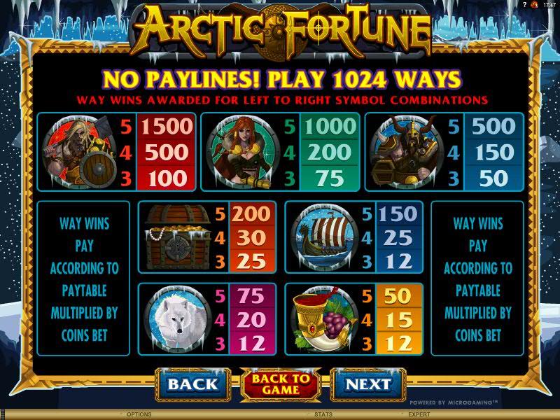 бесплатно игровой автомат 77