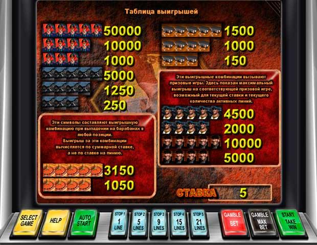Игровой автомат братва 50000 игровой автоматы играть бесплатно лягушки без регистрации