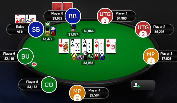 Ривер в покере Холдем