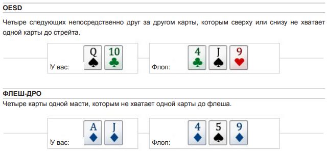 Варианты покерных раскладов