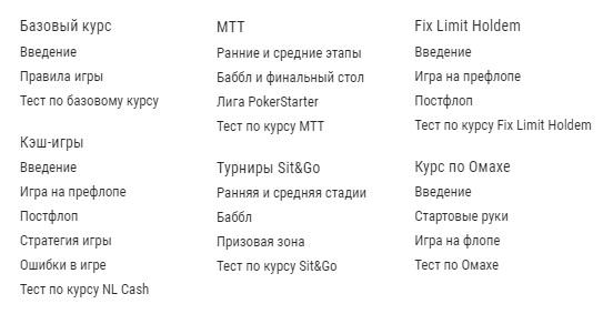 Список бесплатных обучающих курсов ПокерСтартер и тестов