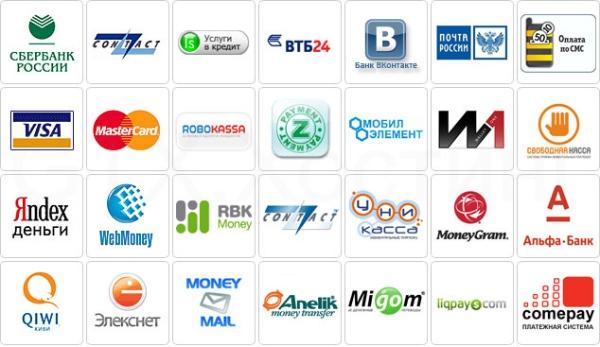 Перечень платежных систем