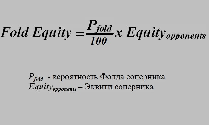 Фолд Эквити