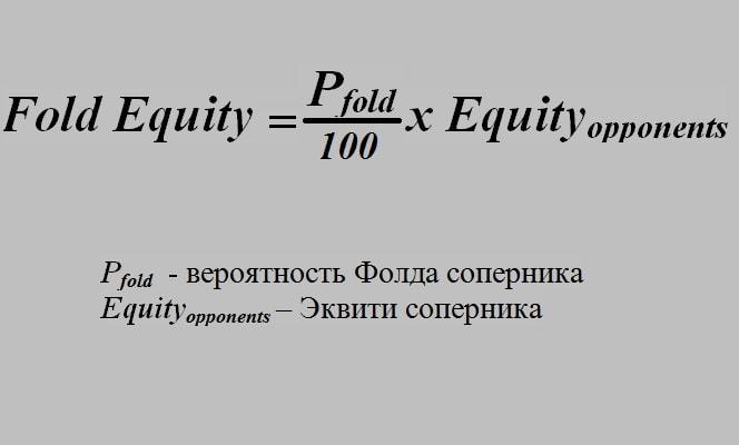 Метод вычисления