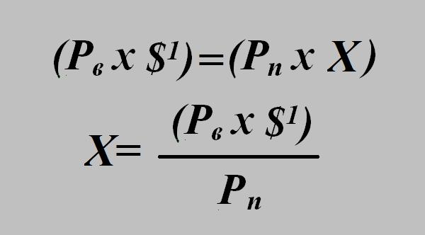 Уравнение для вычисления оптимальной ставки