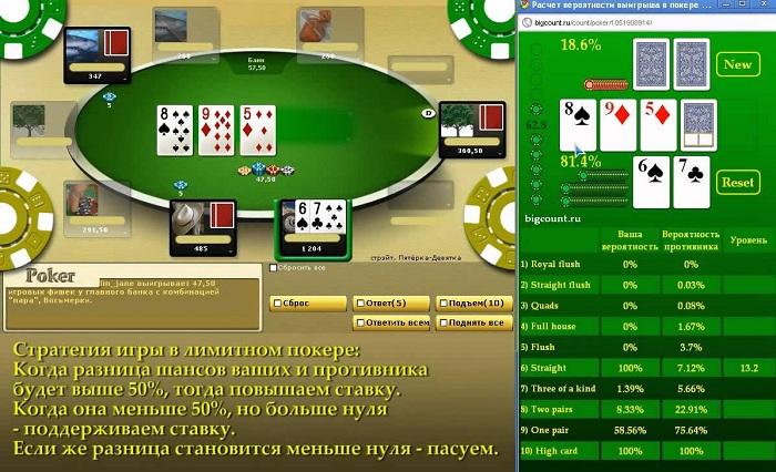 Poker Hound