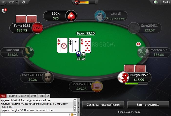 Лобби столы ПокерСтарс на русском языке