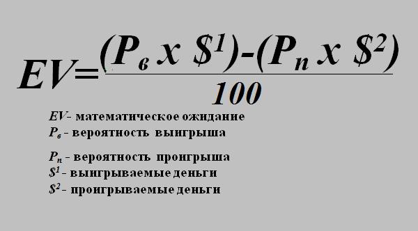 Формула для определения математического ожидания в покере
