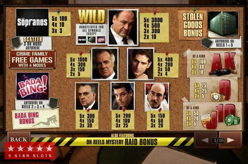 The Sopranos Играть на деньги в Betchan Видео-слот был создан по мотивам вышедшего в году на телеэкраны сериала «Клан Сопрано».