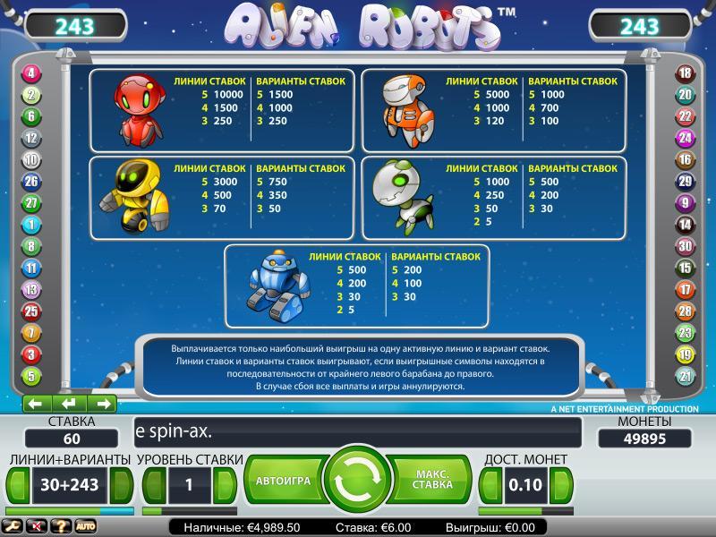 Игровой автомат alien robots играть бесплатно ставку