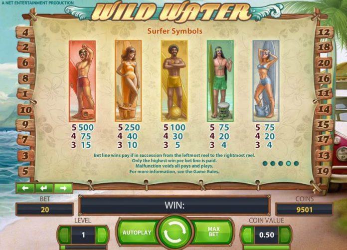 Wild Water игровой автомат: Бешеная Волна играть бесплатно