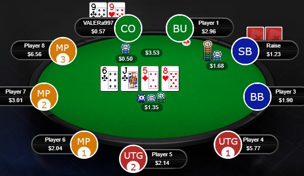 Терн в покере Холдем